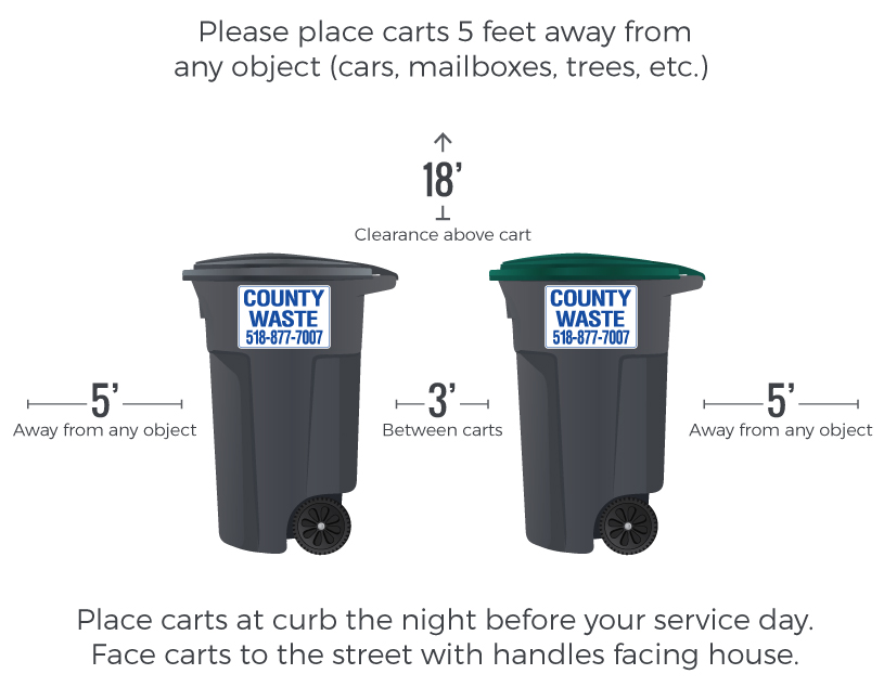 County Waste Residential Cart Spacing